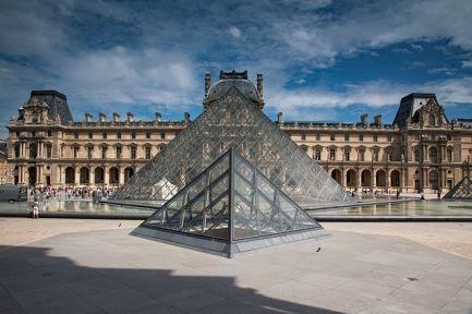 Museos de Arte de París - Destino turístico cultural